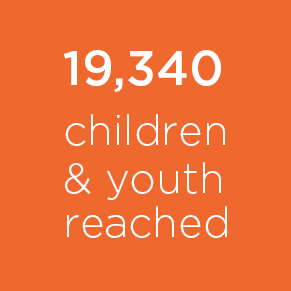 19,340 children and youth reached
